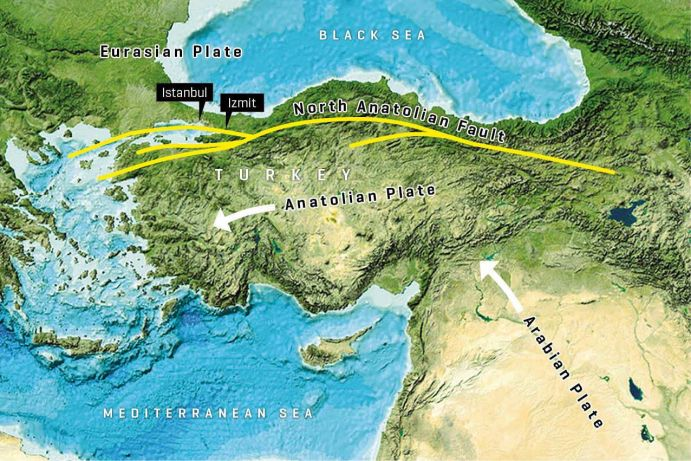 The Anatolian transform fault system, one of the most active in the world. It separates the Eurasian plate from the Anatolian plate in northern Turkey.